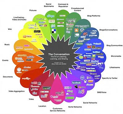 social-media-map-small