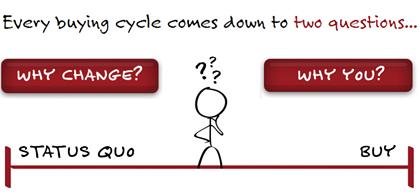 Why-Change