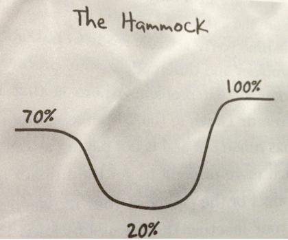 hamock