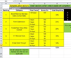 lead-scoring-template