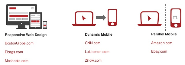 mobile-types
