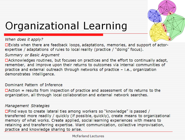 organizational theory and practice Organizational theory and behavior classical organization theory evolved during the first half of this century the art & practice of the learning organization.