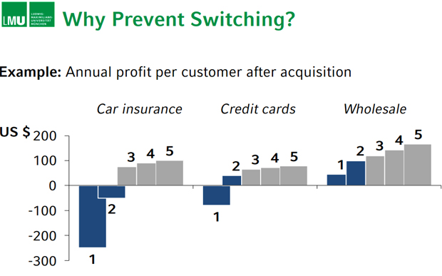 switching-1