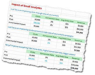 analytics-impact