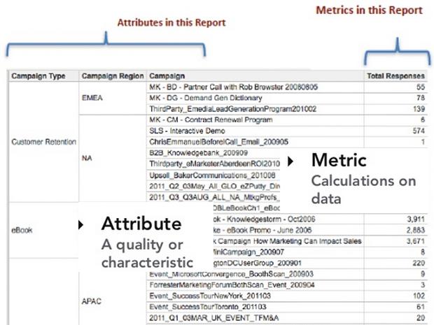 metrics-attributes