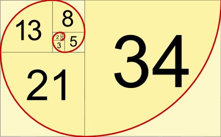 Fibonacci-numbers