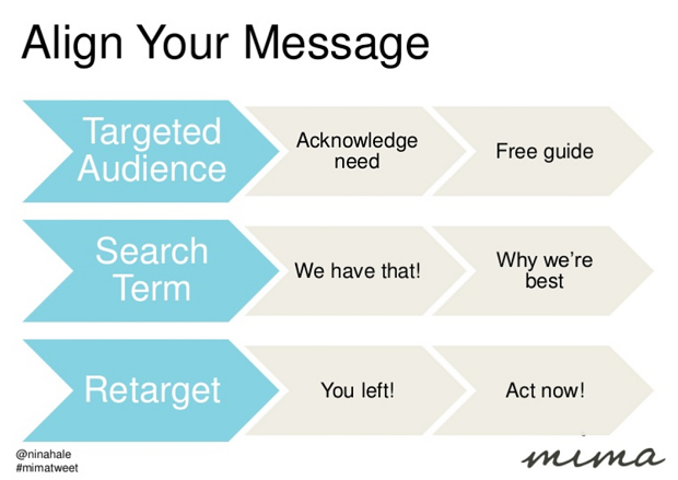 1-align-your-message