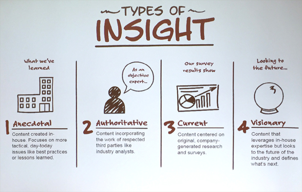 Types-of-insight-small