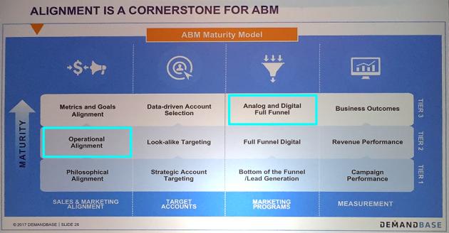ABM-maturity.png