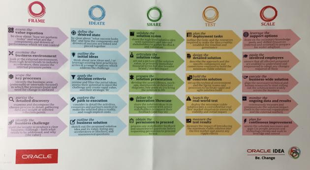 idea-chart.png